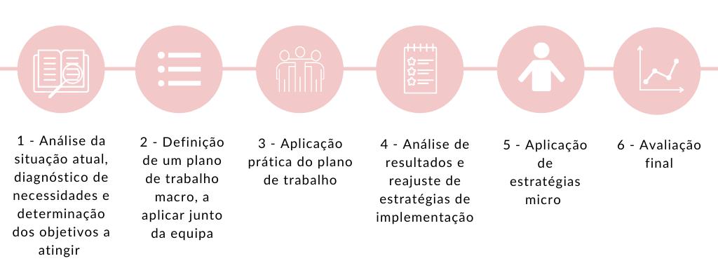 processo empresas